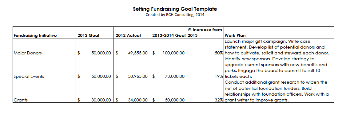 New year s resolution set fundraising goals the for Fundraising strategic plan template