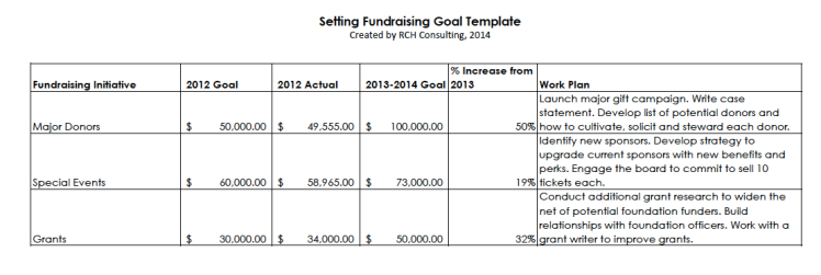 Setting Fundraising Goals Template abbreviated